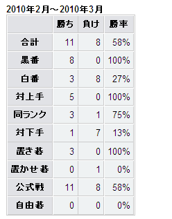 20100310-3.png